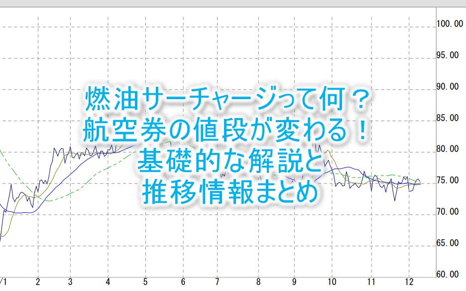 ANA、JALの燃油サーチャージの推移まとめ。値上げ、値下げの料金の仕組みを解説